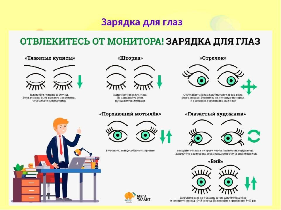 Зарядка для глаз при работе с компьютером