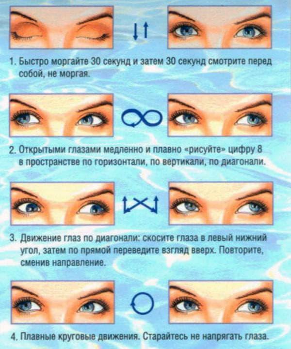 Почему косит один глаз – сходящееся и расходящееся косоглазие