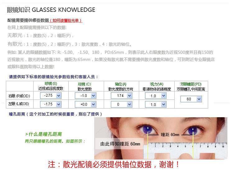 Вся правда о выборе цветных линз для глаз. часть 1. диаметр цветных линз.