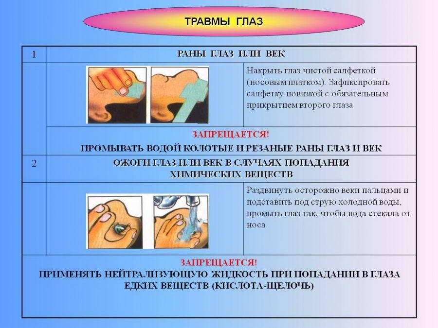 Особенности лечения травм роговицы глаза