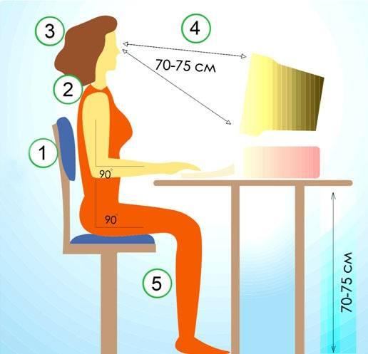 Как рассчитать расстояние от проектора до экрана