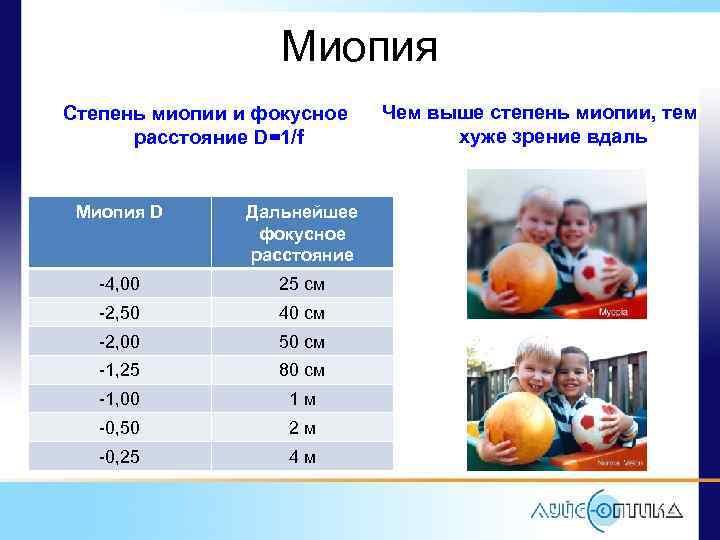 Миопия средней степени: что это такое, симптомы, причины, лечение взрослых и детей