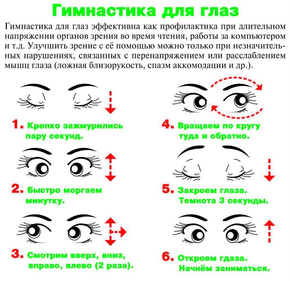 Зарядка для глаз при работе с компьютером: эффективный комплекс упражнений