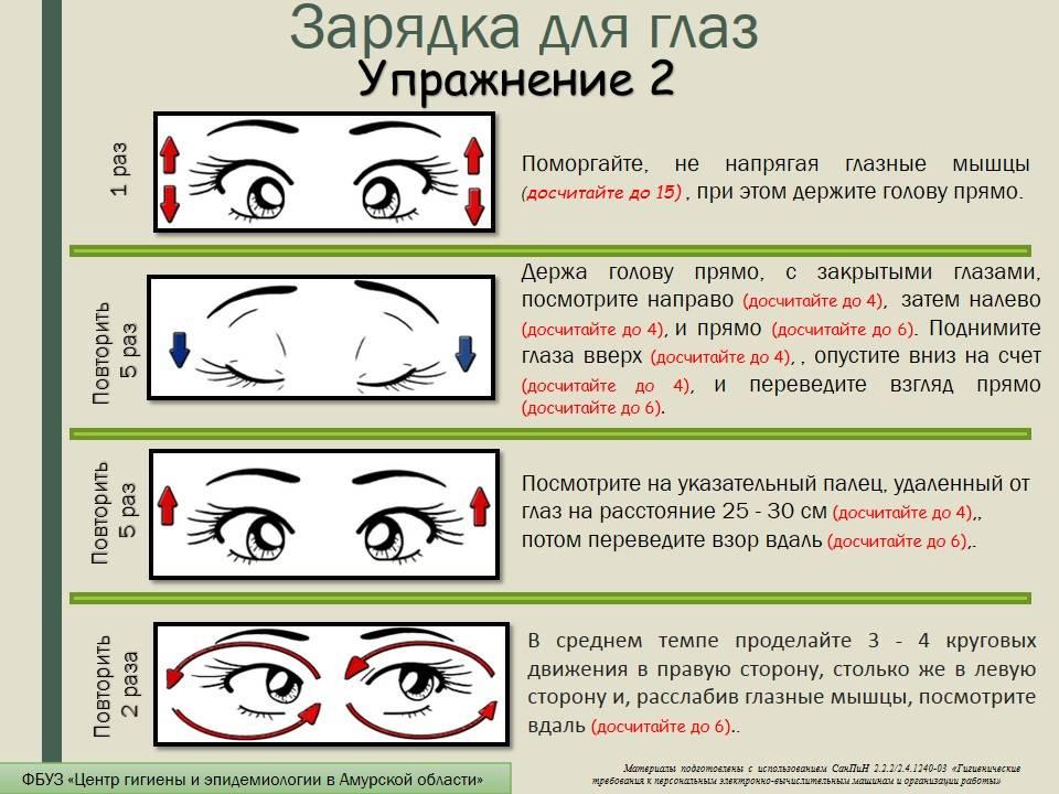 Гимнастика для глаз - необходимость при работе за компьютером