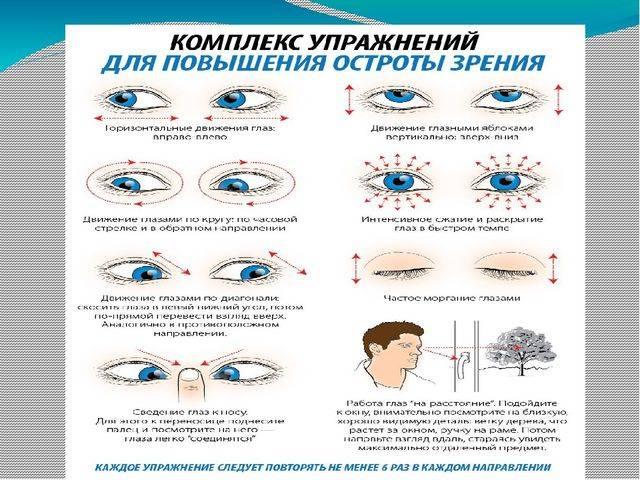 Все работающие методы как улучшить и остановить падение зрения при близорукости в домашних условиях