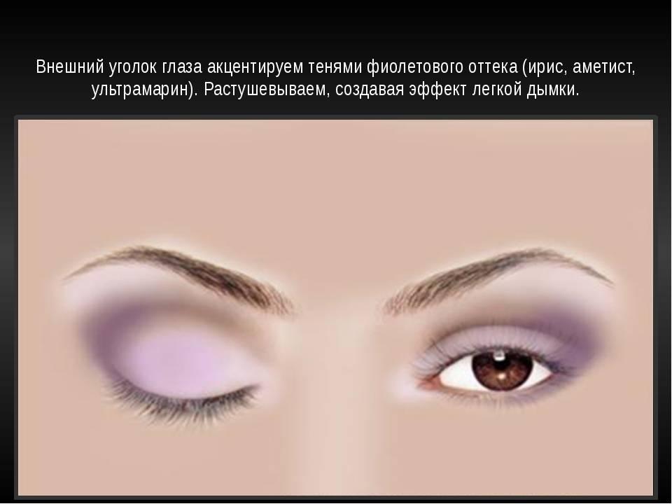 Макияж для глаз с опущенными уголками: общие правила