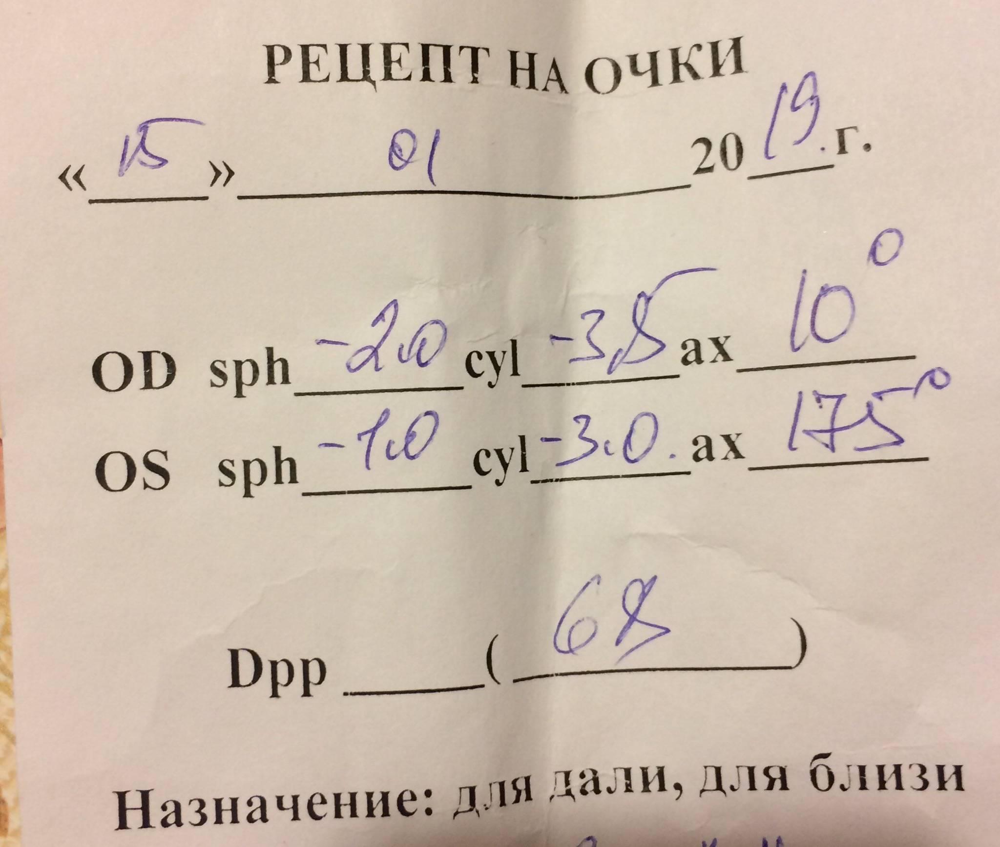 Список сокращений, используемых в офтальмологии