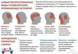 Боль в глазах и головная боль: опасность недомогания