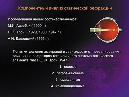 Аметропия  что это за заболевание. что нужно знать о аметропии глаза — офтальмология