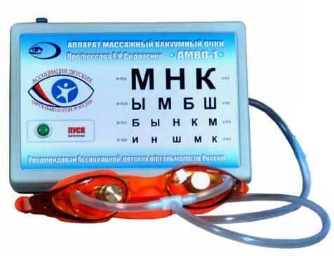 Очки сидоренко: особенности применения, показания и противопоказания