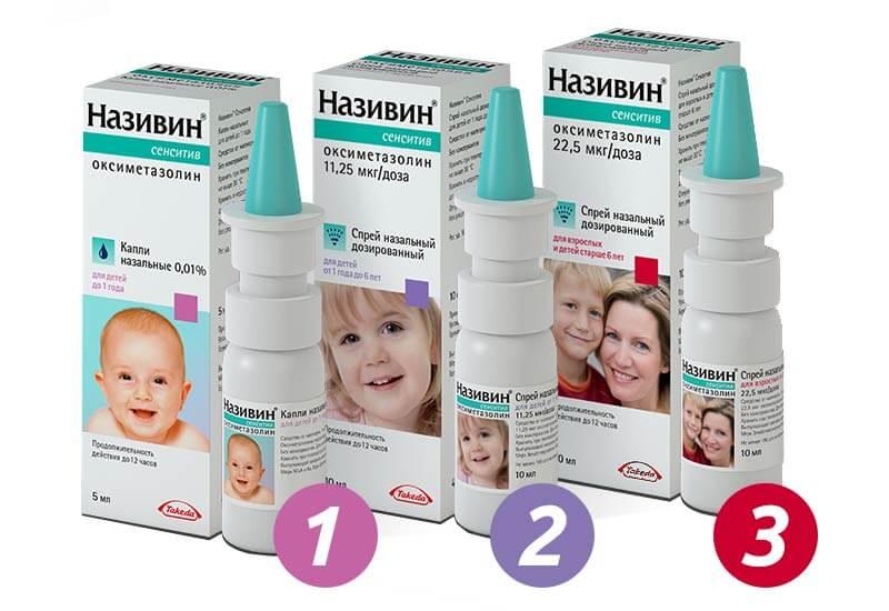 Детские капли називин от 1 года до 6 лет: инструкция, дозировки