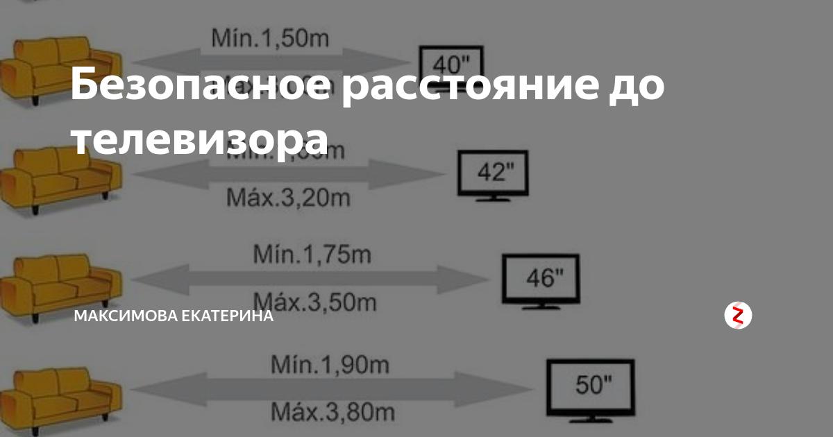 Как выбрать диагональ телевизора в зависимости от расстояния просмотра: таблица,расчет по размерам комнаты и разрешению