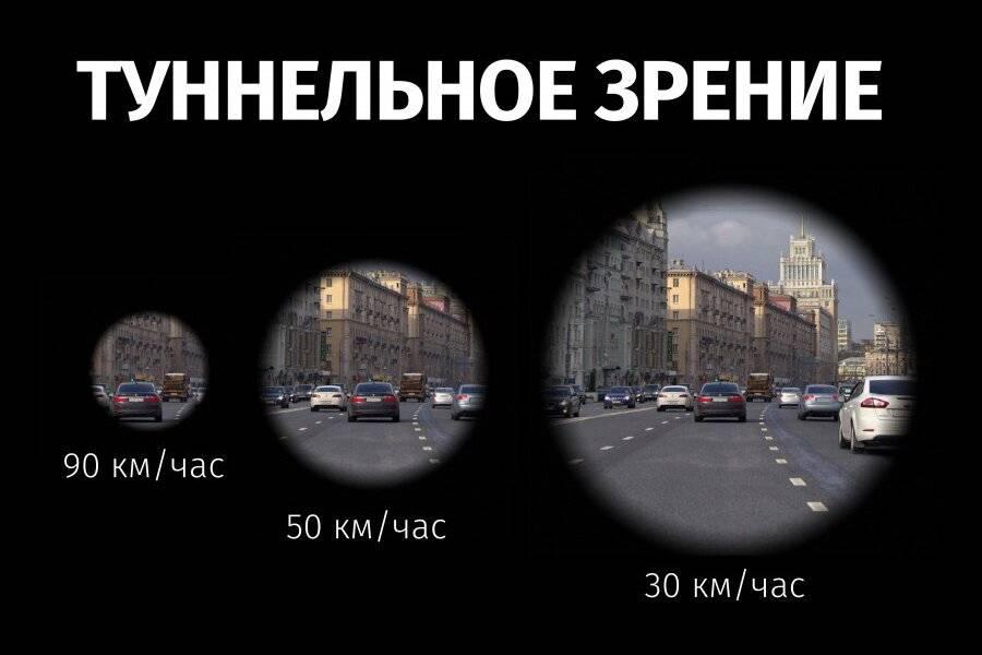 Зрение периферийное - что это такое, диагностика и методы лечения