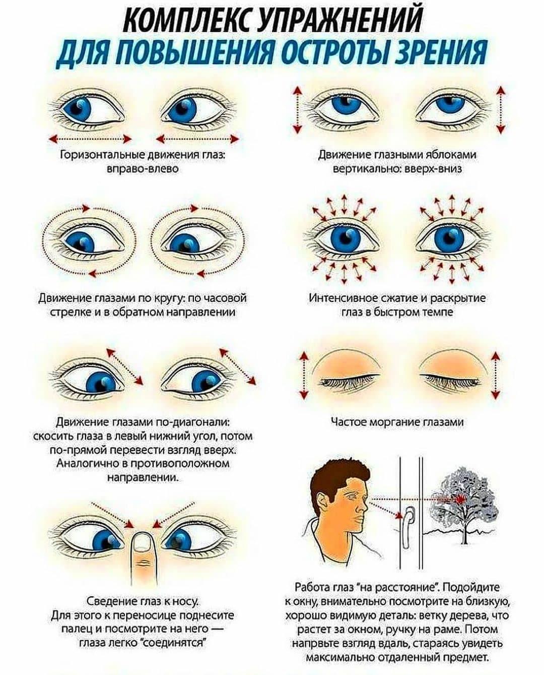 Зарядка для глаз при работе за компьютером 15 упражнений