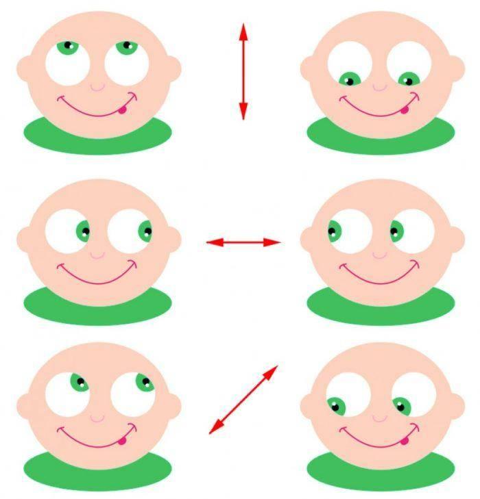 Гимнастика для глаз при косоглазии у детей разных возрастов — глаза эксперт