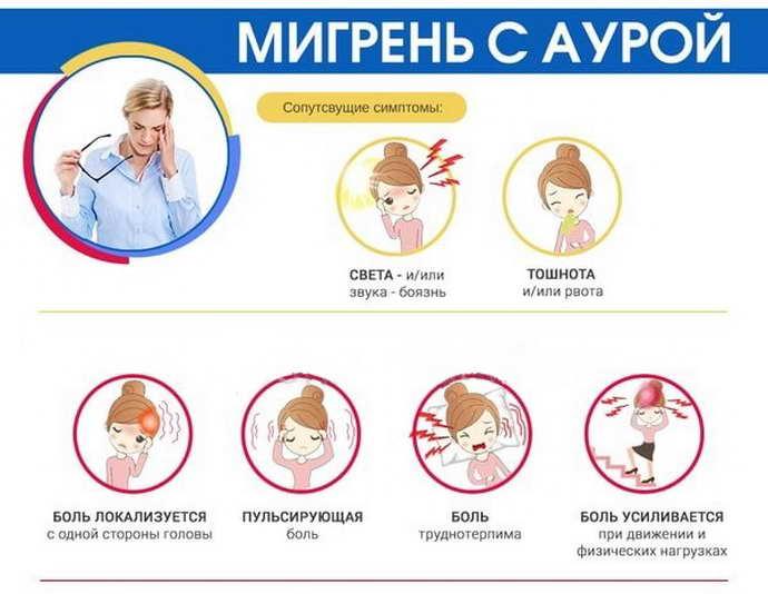 Фотопсия: причины заболевания, симптомы и возможное лечение - умный врач