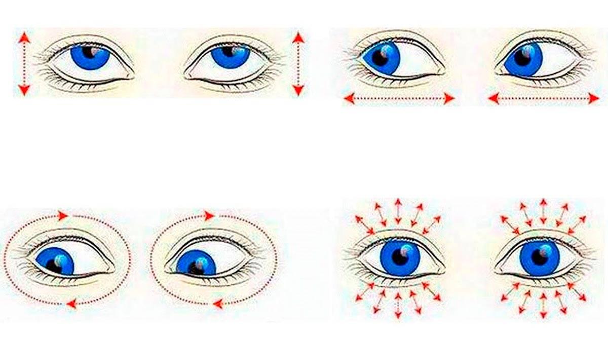 Гимнастика для глаз при косоглазии - упражнения и зарядка