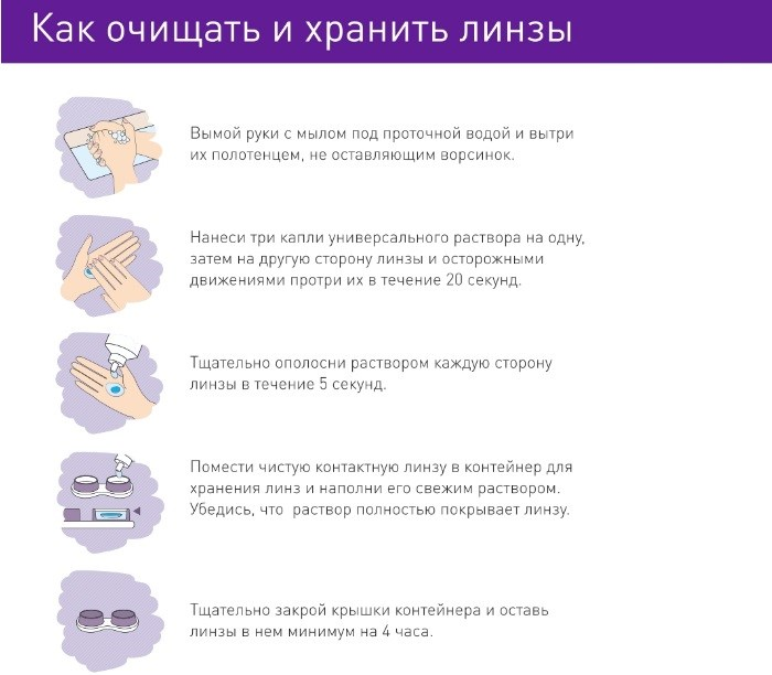 Как ухаживать за мягкими контактными линзами: уход, вредны ли, как вставить, как пользоваться, капли для увлажнения, чувствительных при ношении