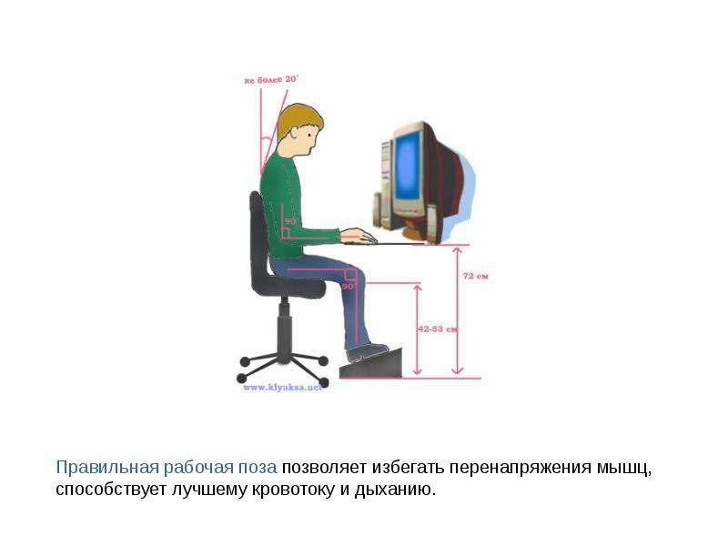 Портится ли зрение, когда работаешь за компьютером в темноте?