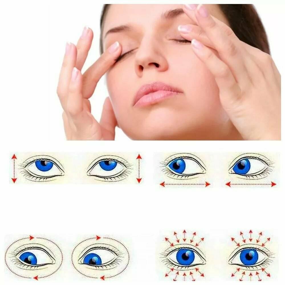 Гимнастика для глаз по жданову — зарядка для восстановления зрения