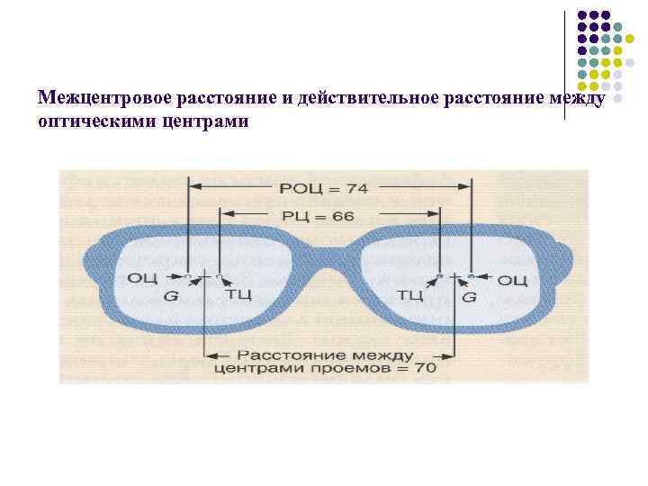 Правила измерения межзрачкового расстояния