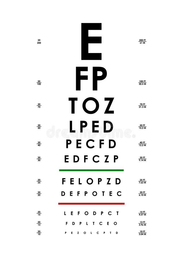 Таблица снеллена английская таблица проверки зрения - медицинский справочник medana-st.ru