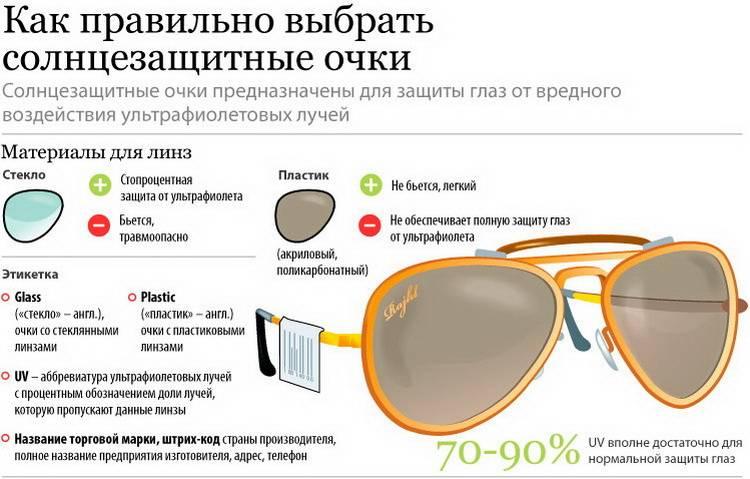 5 критериев как выбрать солнцезащитные очки?