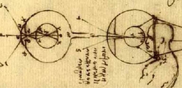 Изобретение первых контактных линз - color lens⠀⠀