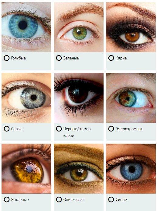 Карие глаза: значение, характер и особенности людей с таким цветом глаз