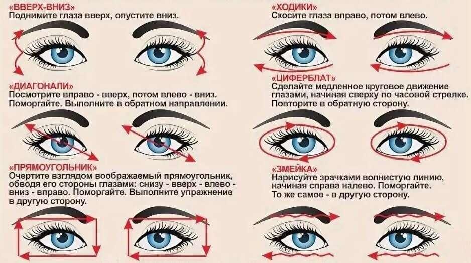 Тибетская гимнастика для глаз при глаукоме и катаракте: рекомендации по зарядкам и упражнениям для глаз | мрикрнц.рф