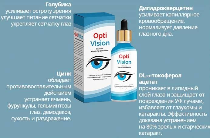 Optivision: отзывы о каплях для глаз: обман!
