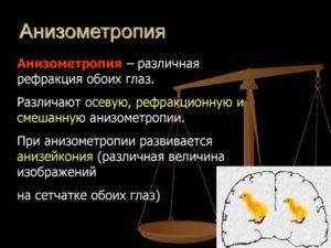 Лейкоареоз головного мозга: симптомы, причины, лечение