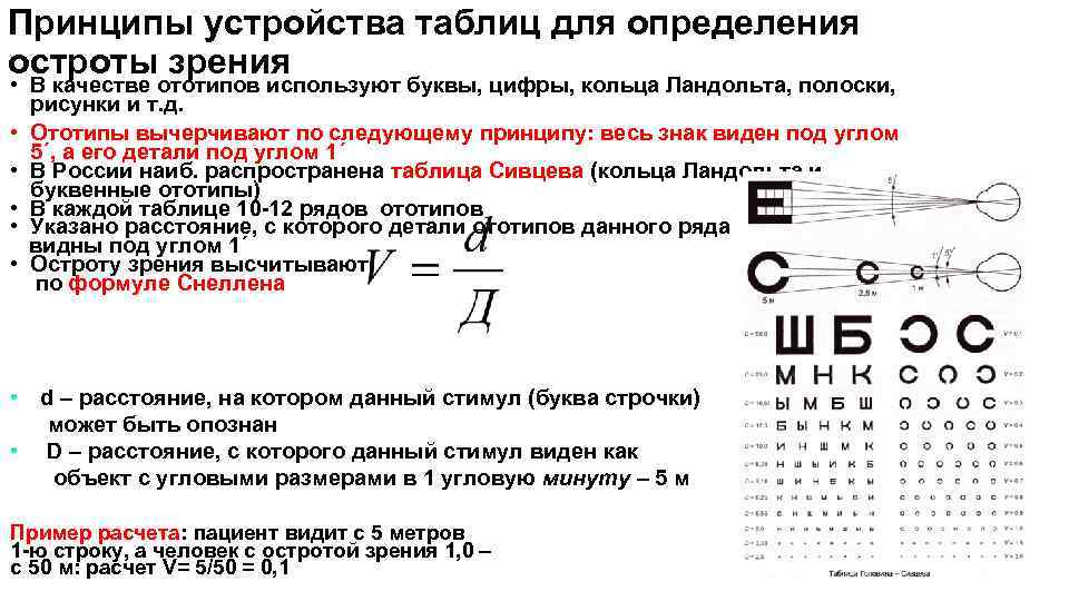 Зрение 0,2 что это? - страна мам