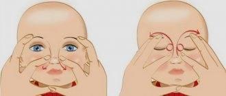 Промывание слезно-носового канала: как делается, последствия | food and health