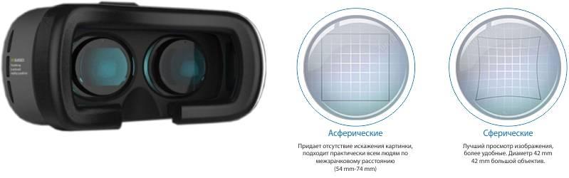Асферическая линза - aspheric lens