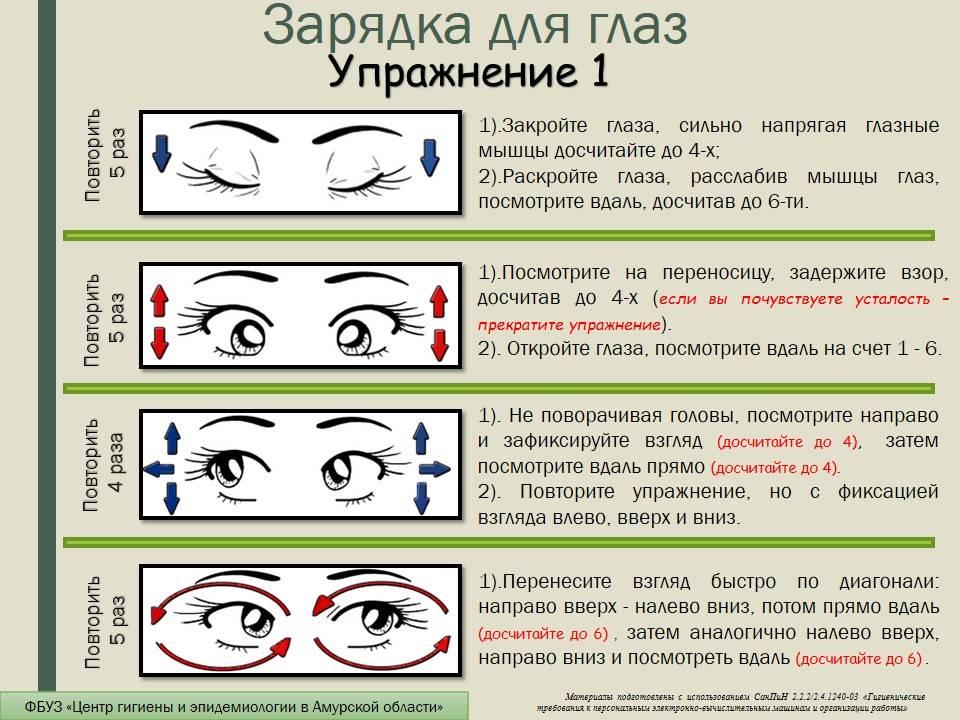 Массаж для глаз для улучшения (восстановления) зрения
