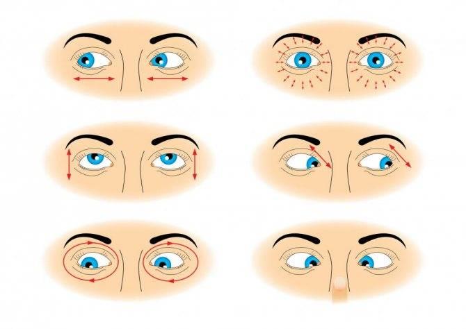 """Гимнастика для глаз при косоглазии - """"здоровое око"""""""