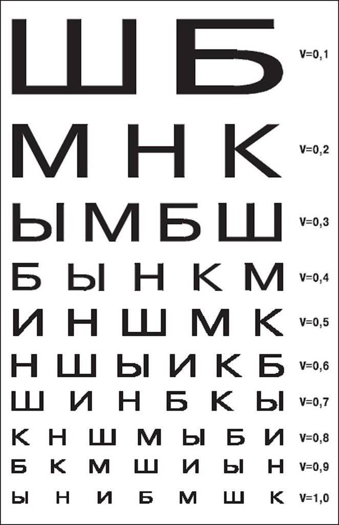Таблица рабкина с ответами - тест на зрение цветовосприятие, цветоощущения, как выучить полихроматические для водителей, книга для дальтоников