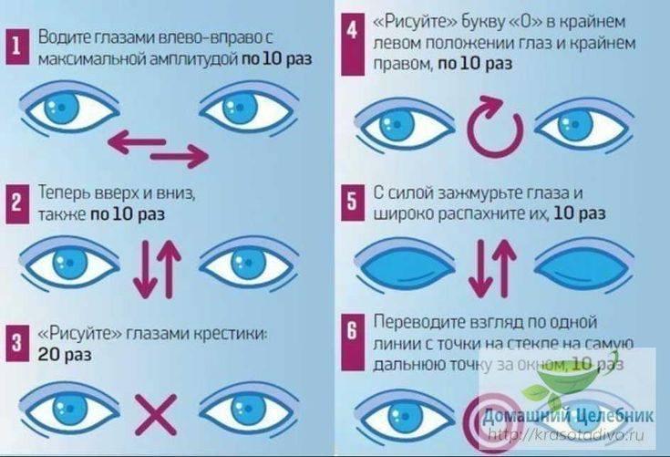 Как восстановить зрение у ребенка 12 лет