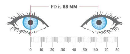 Различные методы измерения межзрачкового расстояния
