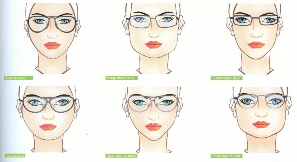 Оправа для очков: виды, материалы, трендовые формы oculistic.ru оправа для очков: виды, материалы, трендовые формы