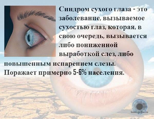 Синдром сухого глаза симптомы и лечение народными средствами