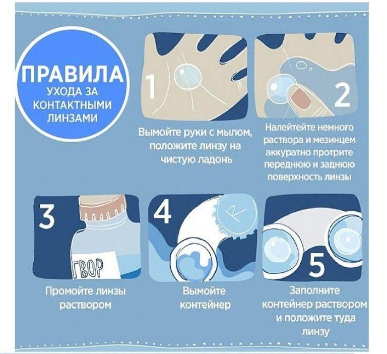 Четыре опасные ошибки тех, кто носит контактные линзы