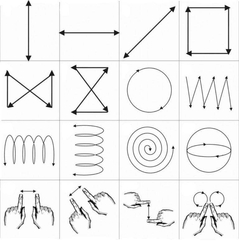 Гимнастика для глаз по жданову: упражнения, техника и результаты