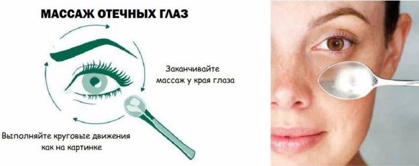 Секреты лимфодренажного массажа под глазами