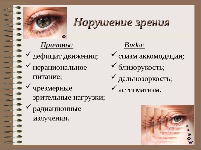 Нарушения зрения: виды нарушений остроты зрения (близорукость и дальнозоркость) | что делать, если один глаз стал хуже видеть | ослабление и ухудшение зрения