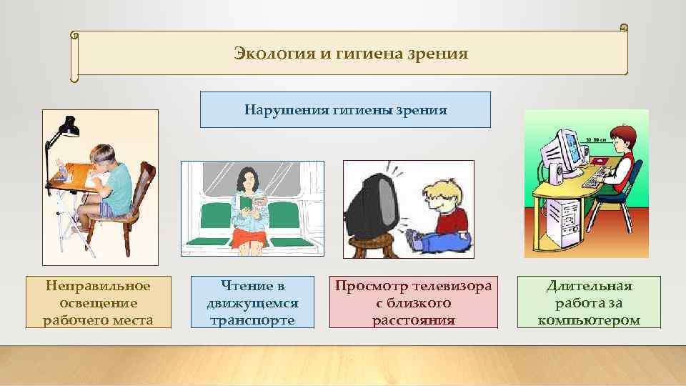 Гигиена и профилактика зрения у детей ? информационный портал детское зрение