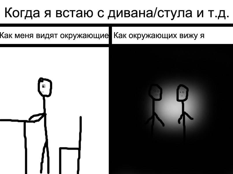 Почему темнеет в глазах (когда встаешь, кружится голова, бросает в пот): норма, причины, диагностика, лечение состояния