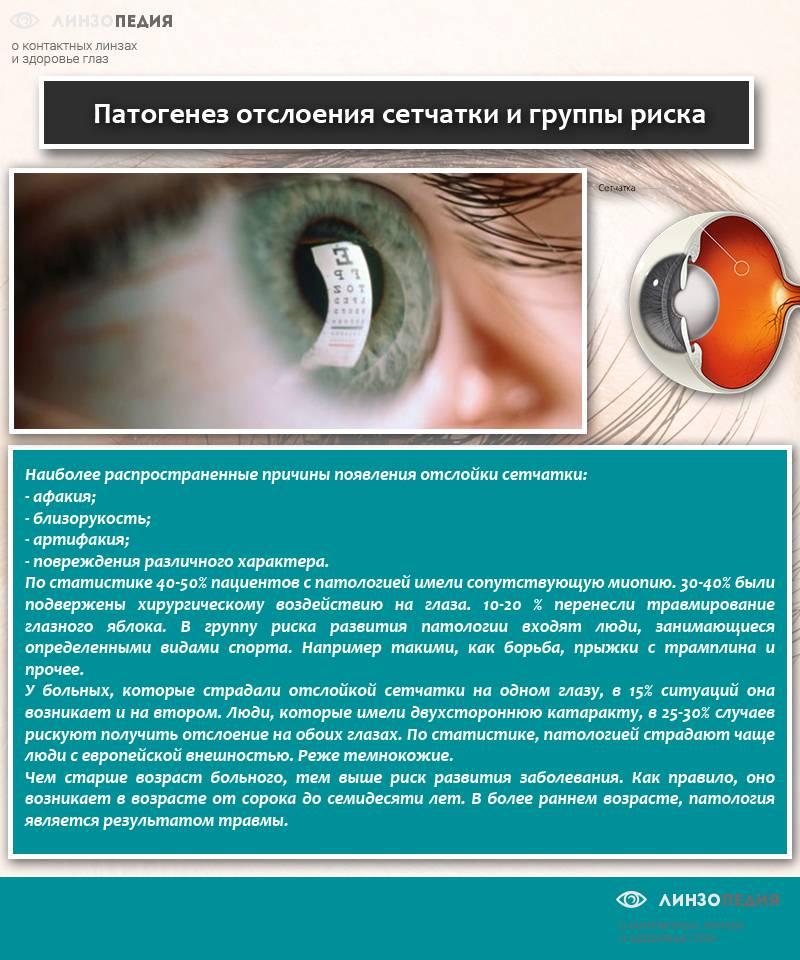 Витамины для сетчатки глаз: бады и продукты полезные для зрения