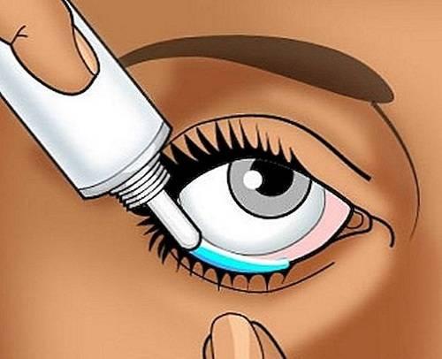 Введение лекарственных средств в глаз